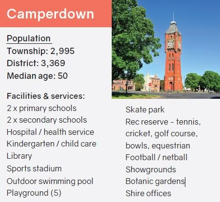 Camperdown.JPG